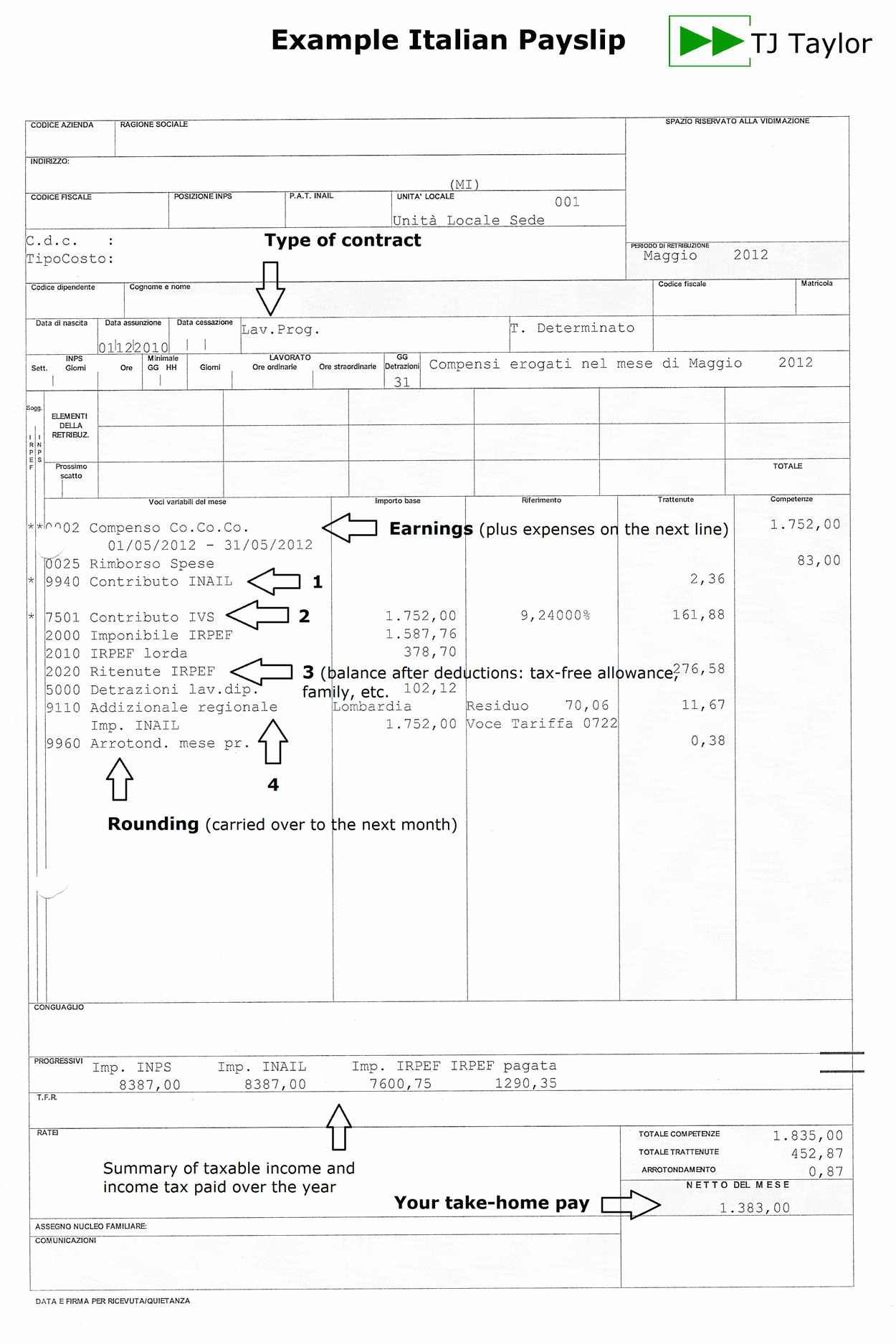 Payslips and Common Italian Terms – Example Payslip