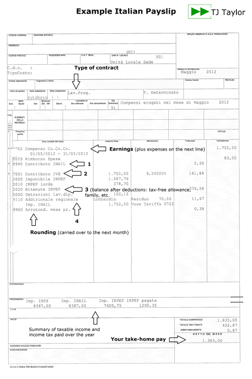An example Italian payslip for an English teacher, with explanations
